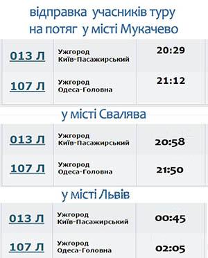 Відправка учасниківтуру на потяги