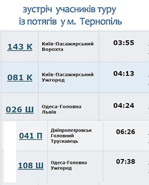 Зустріч учасників туру з потягів